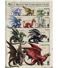 Dragon Size Chart