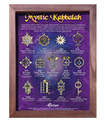 Mystic Kabbalah - Display